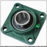 timken TAPKT15K207S Solid Block/Spherical Roller Bearing Housed Units-Tapered Adapter Two-Bolt Pillow Block